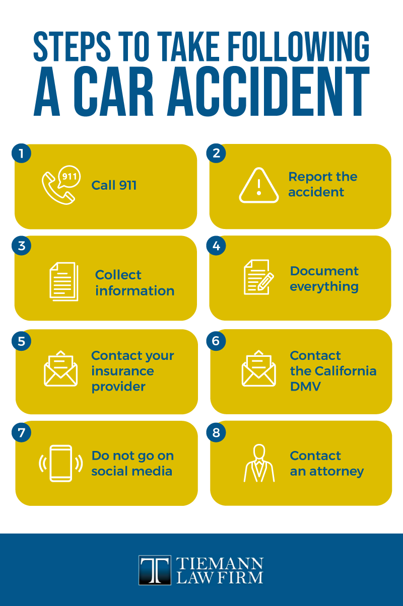Car Accidents Steps